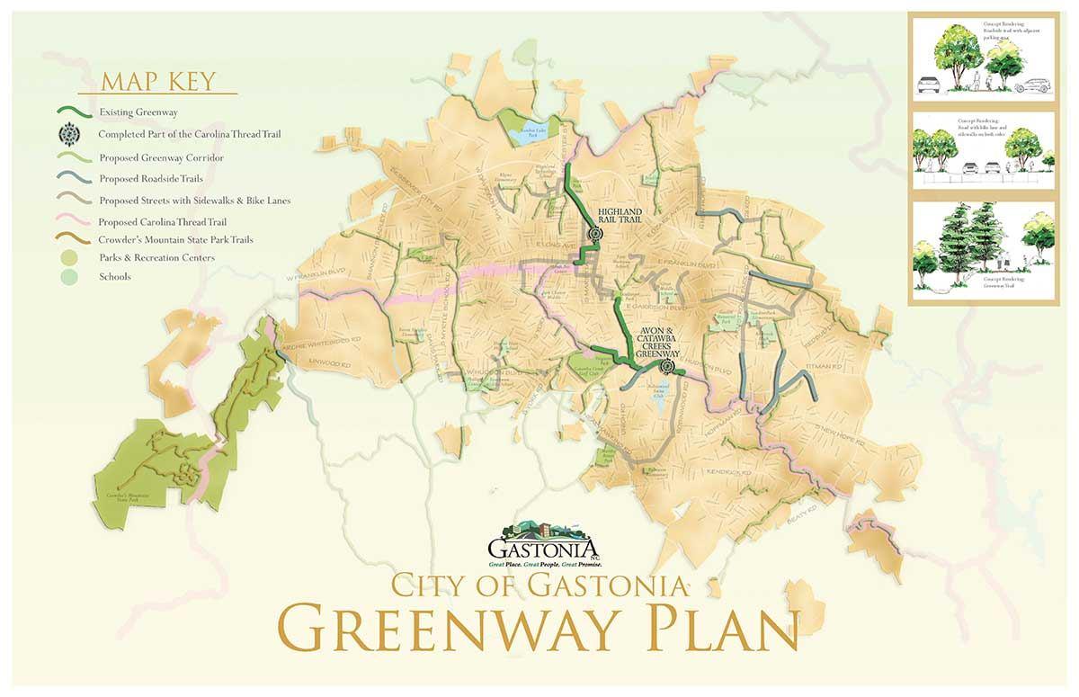 Greenway Plan